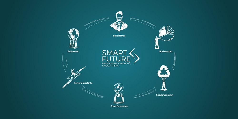 SMART FUTURE: INNOVAZIONE, CREATIVITÀ E NUOVI TREND.  Partecipa al ciclo di incontri online dedicato al futuro sostenibile!